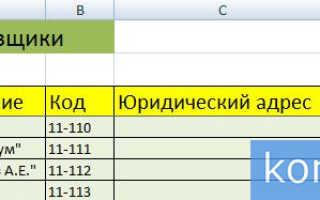 Как вести учет товара в Excel основные правила и рекомендации